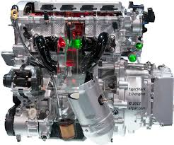"""chrysler tiger shark and world gas engines 1 8 2 0 2 4 tiger shark 2 0 refinement was key in the redesign of the engine from the original """"sewing machine"""" world engine to tigershark from its isolated aluminum"""