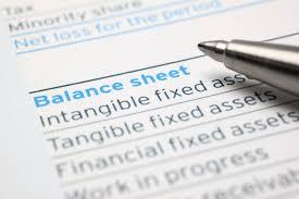 how to create a pro forma balance sheet businesstown pro forma balance sheet