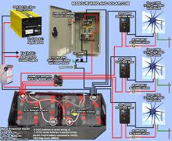 wiring diagram missouri wind and solar simple solar power system diagram at Solar Wiring Diagram