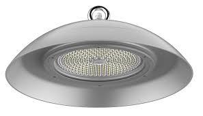 Best Food Processing Lighting Fixtures - Food Grade LED Lights For ...