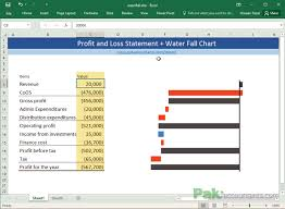 Excel Profit And Loss Template Fascinating Create Waterfall Charts In Excel Visualize Income Statements