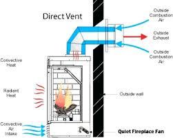 quiet fireplace fan quiet fireplace er fan quiet fireplace fan kit