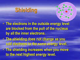 Periodic Trends, Cont. Shielding Ion Size Ionization Energy ...