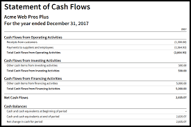 Online Cash Flow Statement Calculator Cashflow Statements Rome Fontanacountryinn Com