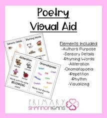 Sensory Details Anchor Chart Poetry Elements Visual Aid Anchor Chart