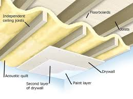 Soundproofing A Ceiling  Diy Network Ceilings And BasementsSoundproof Ceiling Apartment