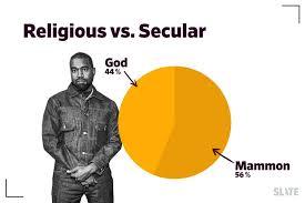 Kanye Wests Jesus Is King Lyrics Every Name Check Charted