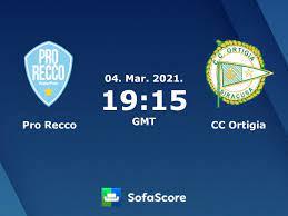 CC Ortigia Pro Recco Live Ticker und Live Stream - SofaScore