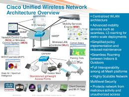 design and deployment of outdoor mesh wireless networks cisco public 11 12 cisco unified wireless network architecture