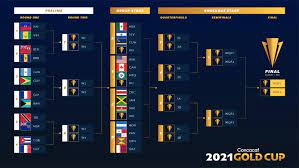 Concacaf to kick off Gold Cup in Miami ...