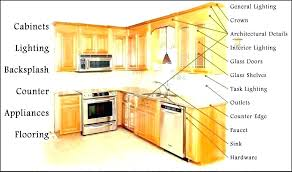 average cost of kitchen cabinets kitchen cabinets suburbs area average cost to paint kitchen cabinets fresh