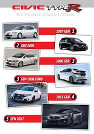 Honda Civic Design Evolution The Evolution Of The Honda Civic Type R Shows How Wild Car