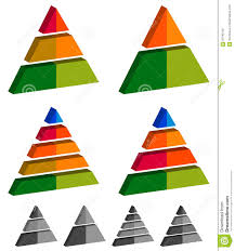 Pyramid Cone Triangle Charts Graphs 3 2 5 4 Level