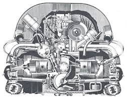 how to decipher your vw beetle engine and chassis numbers vw it s always interesting to know what engine s in your beetle and you can check by looking at the prefix engine number prefixes were first used in 1965