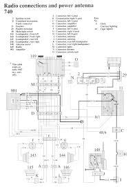 volvo radio wiring diagram volvo image wiring volvo 740 gle kenwood radio cd checked wiring on volvo 740 radio wiring diagram