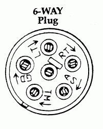 wiring diagrams 7 prong trailer plug 7 point trailer wiring plug 6 pin to 7 pin trailer wiring diagram at 6 Prong Trailer Plug Diagram