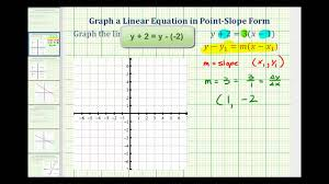 ex graph a linear equation in point slope form