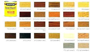 Stucco Stain Colors Wood Stain Color Samples Colors Interior