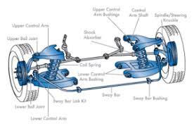 Suspension Repairs Car Suspension Repairs