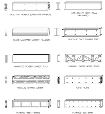 Ceiling Truss Span Chart Floor Truss Span Table Thereismore Me