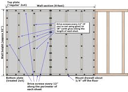 how to hang sheet rock how to hang drywall a step by step guide this step by step guide