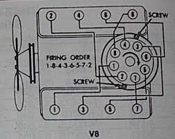 chevy 350 wiring order distributor cap wire diagram for 350 distributor ramjet 350 wiring q the 1947 present chevrolet gmc