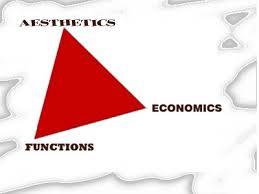 Architectural Design Philosophy Architectural Philosophy Econo