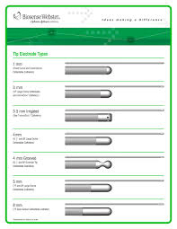 Tip Electrode Types Biosense Webster Pdf Catalogs Technical