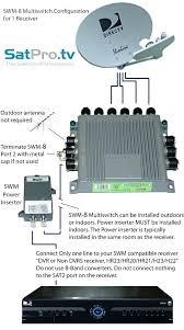 swm rv dish wiring diagram wiring diagram today swm rv dish wiring diagram wiring diagram data val sl3 swm wiring diagrams wiring diagram swm