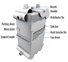 Best Practices For Design And Operation Of Reboilers With