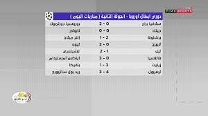 نتائج مباريات دوري أبطال أفريقيا الجولة الثانية ( مباريات اليوم ) - Super  Time - YouTube