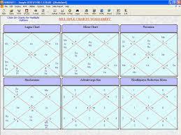 Free Nirayana Bhava Chalit Chart Professional Edition Astrology Software Horosoft