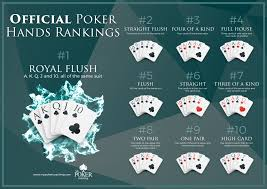 What Wins In Poker Chart Poker Hands List Best Texas Holdem Poker Hands Rankings In