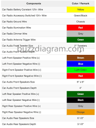 2000 Ford Wiring Color Codes Get Rid Of Wiring Diagram Problem