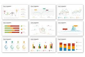 Chart Presentation Infographic Vsual