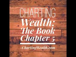 Our Book Charting Wealth Chapter 5 Candlesticks For Visualizing Price Movement