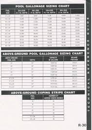 heat pump sizing.  Sizing Pool Gallons Sizing Chart To Heat Pump H