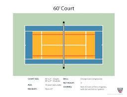 sport court dimensions. Exellent Dimensions Sport Court Dimensions Typical On U