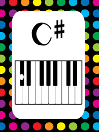 Piano Sharp Notes Chart 8 Piano Key Sharp Notes Posters Anchor Charts For Your Classroom