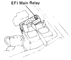solved my 1986 toyota cressida has a popping efi fuse fixya is the relay not on the end of the box as shown here
