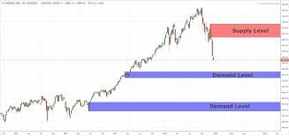 Weekly Chart Key Levels For Dax Nasdaq And Nikkei Index 25