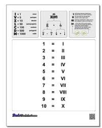 Roman Numerals Printable Chart Roman Numerals Chart Updated