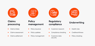 Ai tools are reinventing insurance claims workflows. Top Use Cases For Automation In The Insurance Industry Workfusion