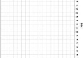 Bmi Chart Female Nz Easybusinessfinance Net