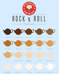 Office Tea Chart
