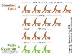 save 12 tons of toil a standard paver patio