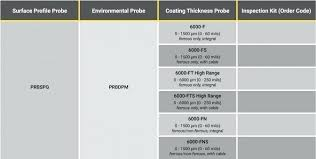 Steel Thickness Chart Fractions Fractions In Order Of Size Csdmultimediaservice Com