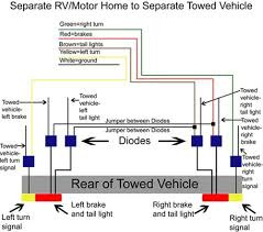 fleetwood motorhome electrical diagram related keywords how to wire separate or 3 system and third brake light for flat