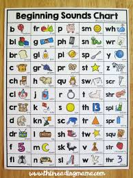 Beginning And Ending Sounds Lessons Tes Teach