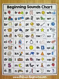 Phonetic Chart Sound For Kindergarten Beginning Sounds Chart